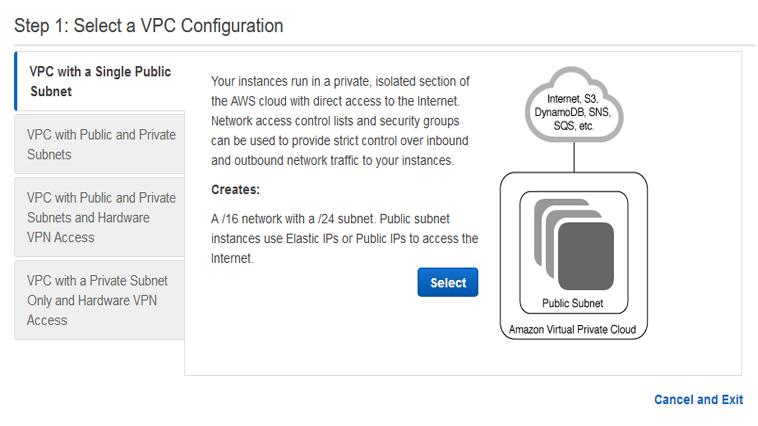VPC Amazon Web Services AWS