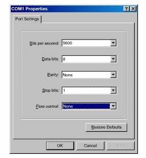 Cấu hình hyper terminal để kết nối vào console