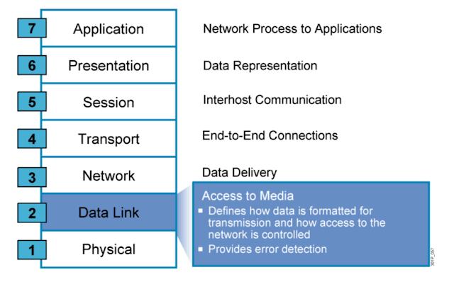 tang 2 data link